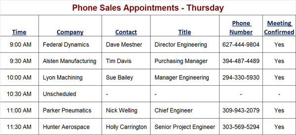 Sales Appointment Setting